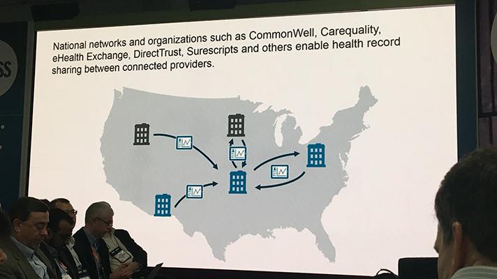 CommonWell Health Alliance presentation slide at HIMSS18