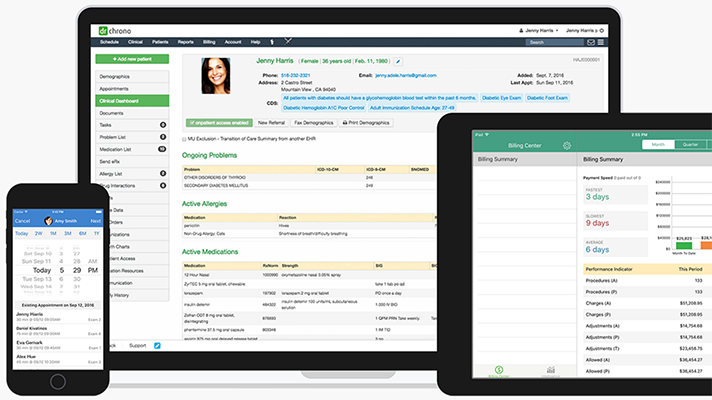 Drchrono Partners With Covermymeds For Prior Authorization