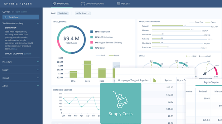 Analytics company Empiric Health closes $3 million in 'super seed financing'