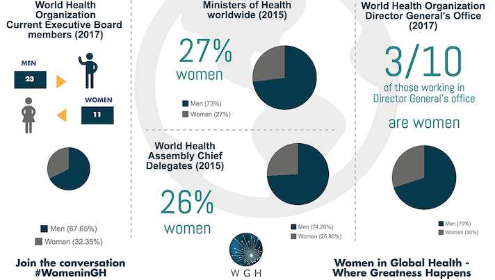 GE Healthcare, Women in Global Health pay tribute to 'Heroines of Health' at World Health Assembly