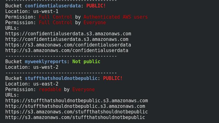 Amazon cloud server leaks