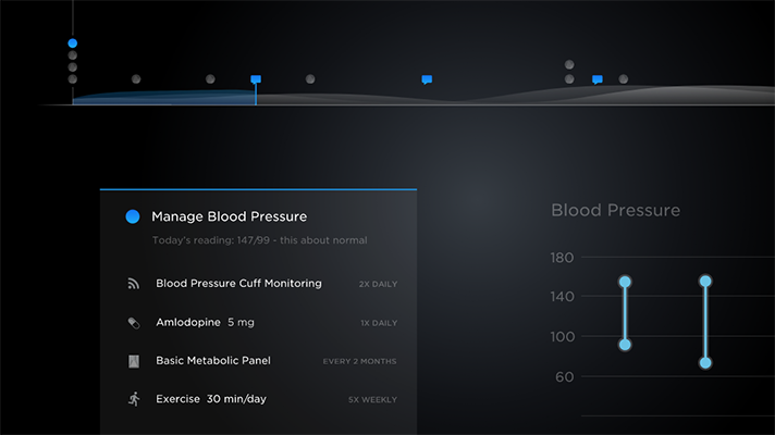 Data-based healthcare startup by former Google Adrian Aoun
