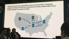 CommonWell Health Alliance presentation slide at HIMSS18