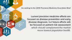 Precision medicine genomics report from HIMSS Analytics