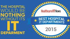 Best Hospitals