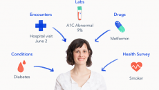 Oscar health clinical dashboard