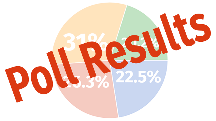 poll results graphic