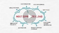 Disaster Recovery Plan - Managing Complex Health IT Environments More Simply